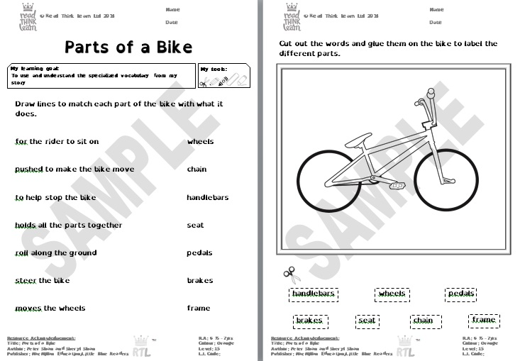 Parts of a Bike